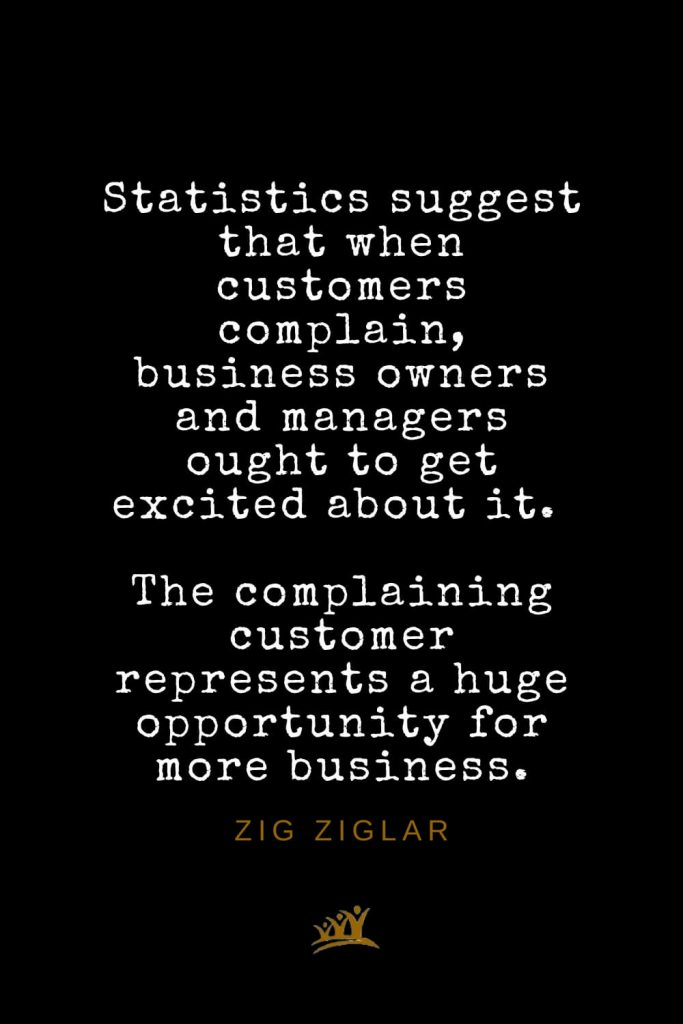 Zig Ziglar Quotes (28): Statistics suggest that when customers complain, business owners and managers ought to get excited about it. The complaining customer represents a huge opportunity for more business.